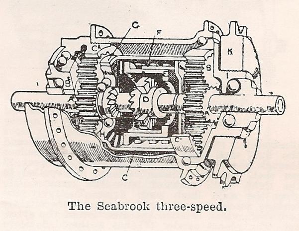 1909 Seabrook 3 speed hub
